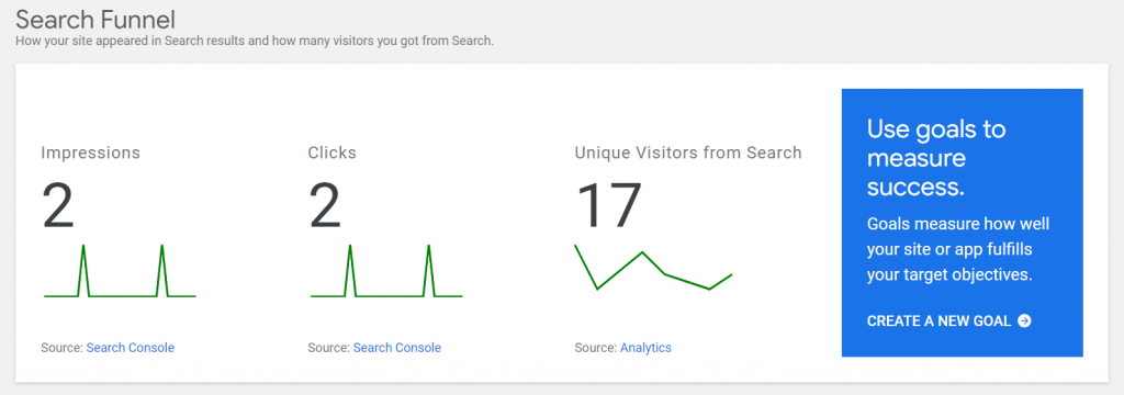 Site Kit - Search Console